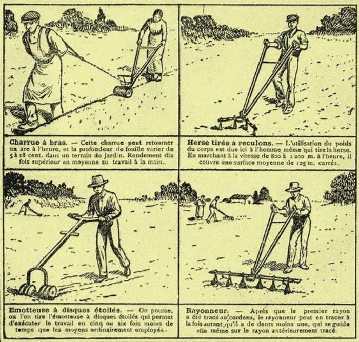 (FR) - Rétro 1925: L'outillage mécanique du jardin | techno-science.net | Glossarissimo! | Scoop.it