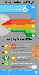 What is Web Accessibility? How to make web pages accessible. | ICT Tea | Scoop.it