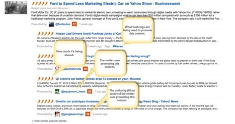 How to Optimize Your Content in 4 Easy Steps (for Free!) | Work From Home | Scoop.it