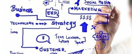 Social CRM: You're Doing It Wrong | Social Media Today | Social Media Corporate Management | Scoop.it