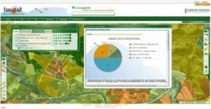 SIOSE: Sistema de Información de Ocupación delSuelo   geoinformação   Scoop.it