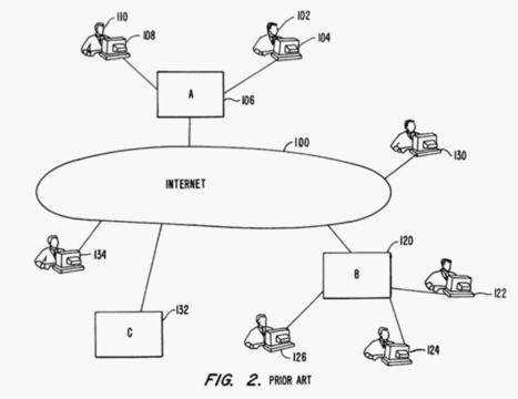 Patent Troll Claims Ownership of Interactive Web – And Might Win | Serendipity Café | Scoop.it