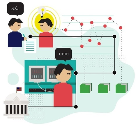 What are APIs? Why they matter and how to use them | Make a smarter web using APIs | Scoop.it
