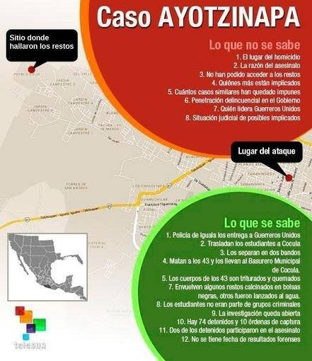 México: #YaMeCansé se hace viral en las redes sociales   Sociedad y Comunicación Digital (#socdig y #comdig)   Scoop.it
