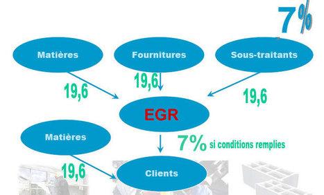 Egr Rénovation - Tva travaux de rénovation, attestation Tva 7%, télécharger attestation | EGR Rénovations : Rénovez avec bonheur, faites de vos rêves une réalité | Scoop.it