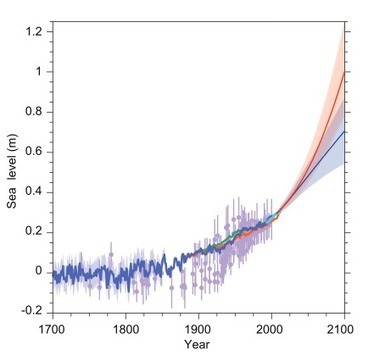 Hausse du niveau de la mer : les risques pour les côtes françaises | Dr Pétrole et Mr Carbone | TRANSITURUM | Scoop.it
