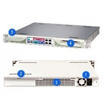 """Supermicro 513L-260B Mini 1U 1x3.5"""" Fixed-Disk 260W PS Rackmount Server Chassis - Chassis - Parts   Supermicro Servers   Scoop.it"""