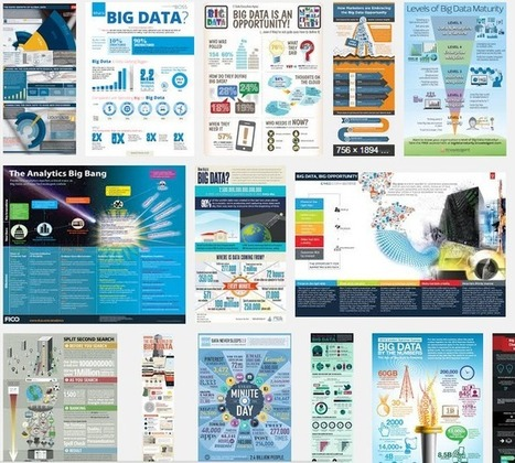 A pletora of big data infographics | Strategy and Information Analysis | Scoop.it