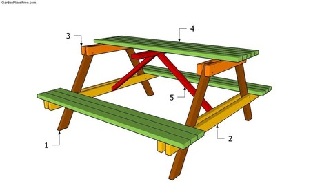 Picnic Table Plans Free | Free Garden Plans - How to build garden projects | Garden Projects | Scoop.it