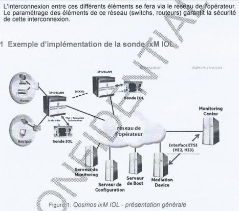Qosmos et le gouvernement Français, très à l'écoute du Net dès 2009 | Mobile, Web & IoT | Scoop.it