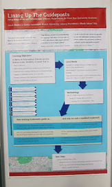 Information Literacy Weblog: Posters at #WLIC2012 searching tutorial and course development | Education Libraries | Scoop.it
