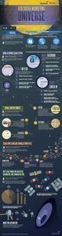 B2B Social MarketingUniverse | Infographics 101 | Scoop.it