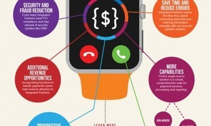 From Ink to Inbound: The History of Marketing | Daily Infographic | Digital Brand Marketing | Scoop.it