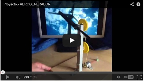 Proyecto: Aerogenerador | tecno4 | Scoop.it