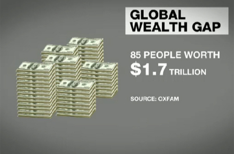 Oxfam says world's rich threaten democracy | International aid trends from a Belgian perspective | Scoop.it