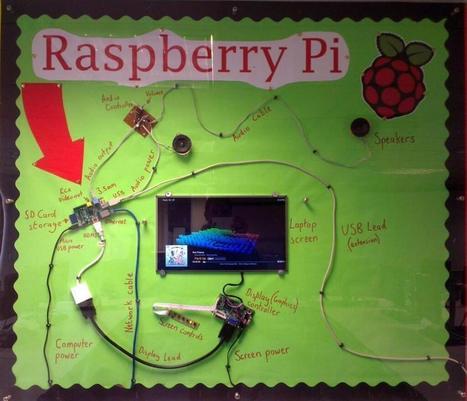 Demystifying the Pi   Raspberry Pi   Scoop.it