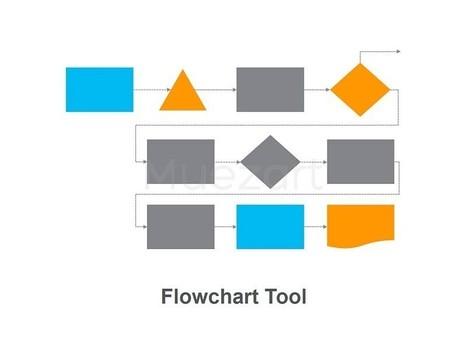 Flowchart Tool - Apple Keynote Business Slides | keynote | Scoop.it