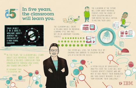 A escola daqui a 5 anos, segundo a IBM - Professor TIC | Educação & Ensino (Education & Teaching) | Scoop.it