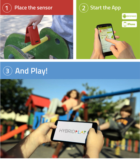 Hybrid Play: Turn any playground into a video game | Kids-friendly technologies | Scoop.it