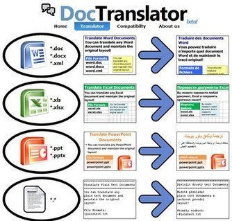 Doc Translator: Traductor Online de Documentos | TIC y EF | Scoop.it