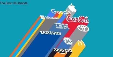 Best Global Brands 2015 : quelles sont les marques les plus valorisées par Interbrand ? | Luxury Tomorrow : Trends & Innovations | Scoop.it