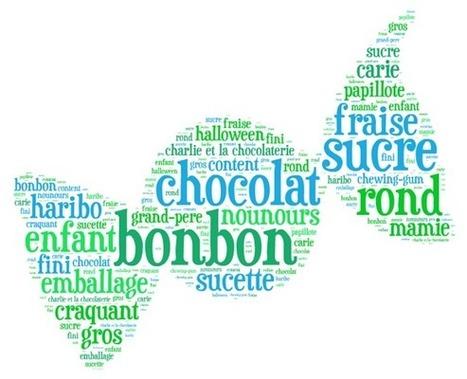 Travailler la sémantique avec les nuages de mots | Les Mots et les Langues | Scoop.it