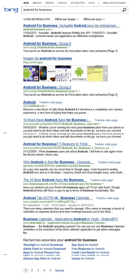 Référencement sur Bing | Android for Business | Scoop.it
