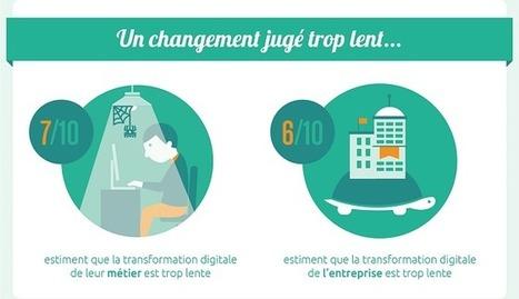 Transformation digitale : les RH votent pour ! | Transformation digitale | Scoop.it