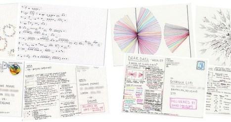 Dear Data - The Book | Big Data - Visual Analytics | Scoop.it
