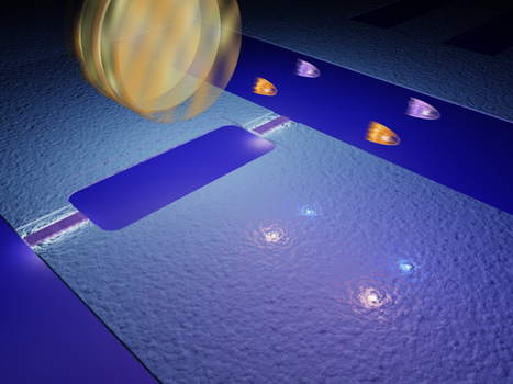Scientists create light from vacuum | #Chemistry, #Physics and Material #Sciences Research | Limitless learning Universe | Scoop.it