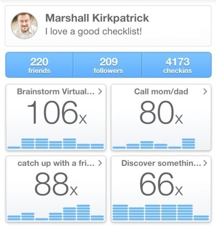Hack the Science of Behavior Change: Productivity Tip from Marshall Kirkpatrick | Gamification | Scoop.it