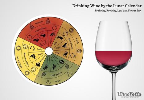 Fruit Day vs. Root Days: Wine Tasting by the Lunar Calendar | Wine Tasting Scorecard | Scoop.it