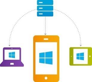 Windows Mobile Apps Development | Amartam Tech | Scoop.it