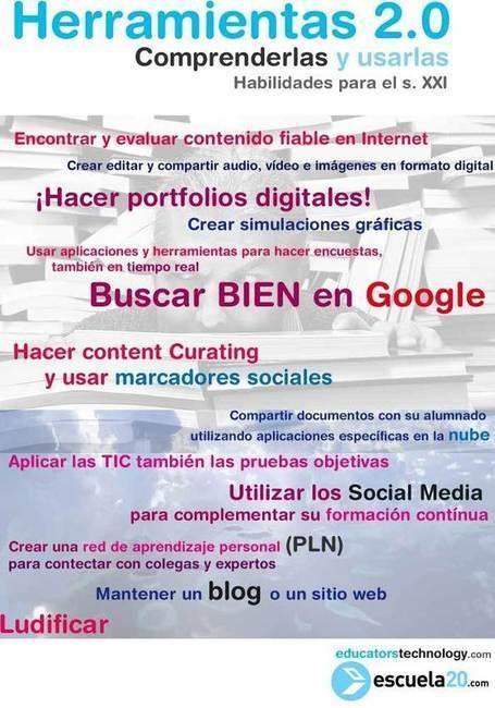 TICs en Educación Primaria | TICs en Educación Primaria | Scoop.it