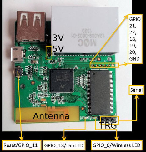 $25 GL.iNet 6416A is an Hackable OpenWRT Router with Easy UART and GPIO Access | Embedded Systems News | Scoop.it