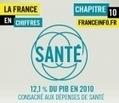 Infographies | La France en chiffres : la santé - Politique - France Info | datavizualisation | Scoop.it