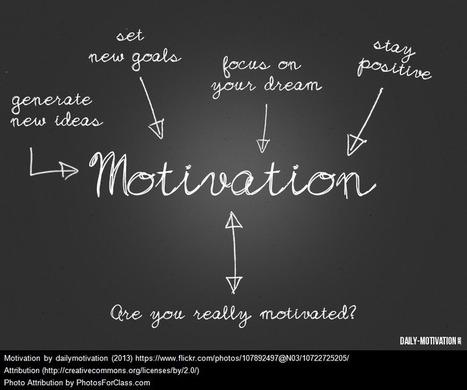 Three Useful Videos On Self-Motivation via @larryferlazzo | Education and Training | Scoop.it