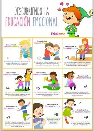 Póster sobre Educación emocional infantil | EDUCACIÓN EMOCIONAL | Scoop.it
