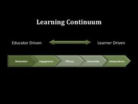 The Stages of the Learning Independence Continuum | Personalized Learning Leadership | Scoop.it