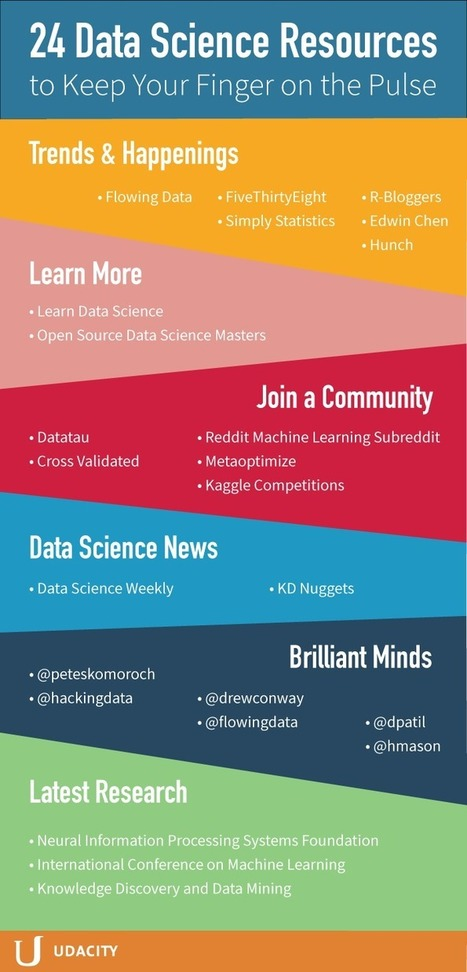 24 Data Science Resources to Keep Your Finger on the Pulse | Wiki_Universe | Scoop.it