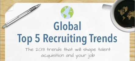 5 Global Recruiting Trends To Help You Land Your Dream Job ... | Social Media Recruiting | Scoop.it