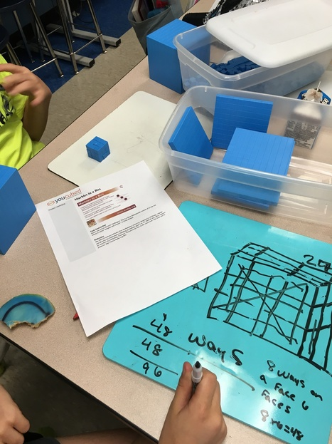 No Answers Given for Deep Math Tasks | Curriculum, Assessment, and Instruction | Scoop.it
