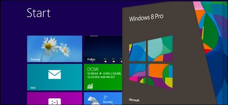 How to Downgrade Windows 8 Pro to Windows 7 | Sitemarks.in | Indian Social Bookmarking | digital marketing strategy | Scoop.it