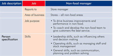Workforce planning - Recruitment and selection - Tesco | Tesco case studies, videos, social media and information | The Times 100 | learning outcome 1 assessment | Scoop.it