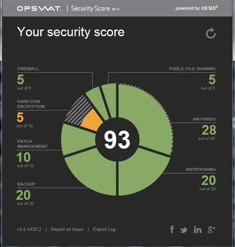 Check the security score of your device | Powered by OESIS | Information Security #InfoSec #CyberSecurity #CyberSécurité #CyberDefence | Scoop.it
