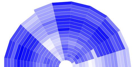 Spirals for Periodic Data   visual data   Scoop.it