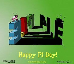 Pi Day: Activities & Resources | IKT och iPad i undervisningen | Scoop.it