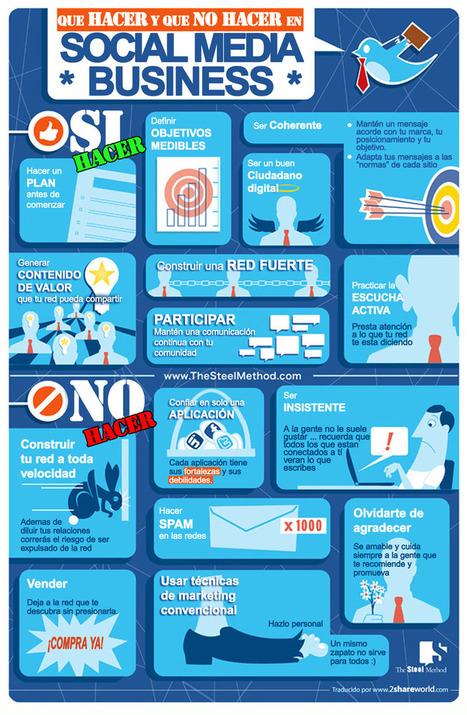 Qué hacer y qué no hacer en social media | Más que Comunicación en internet para empresas y emprendedores | Antonio Galvez | Scoop.it