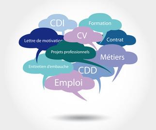 CO_Le chômage des jeunes français - Niveau B1 | Remue-méninges FLE | Scoop.it