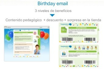 ¿Cuál es la mejor manera de usar el email para vender mas? @RedesPymeSocial | Marketing Socialmedia | Scoop.it